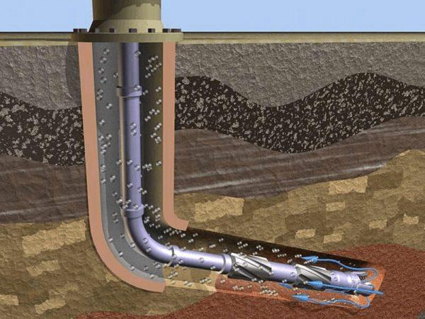 Виды буровых растворов для разработки горизонтальных скважин